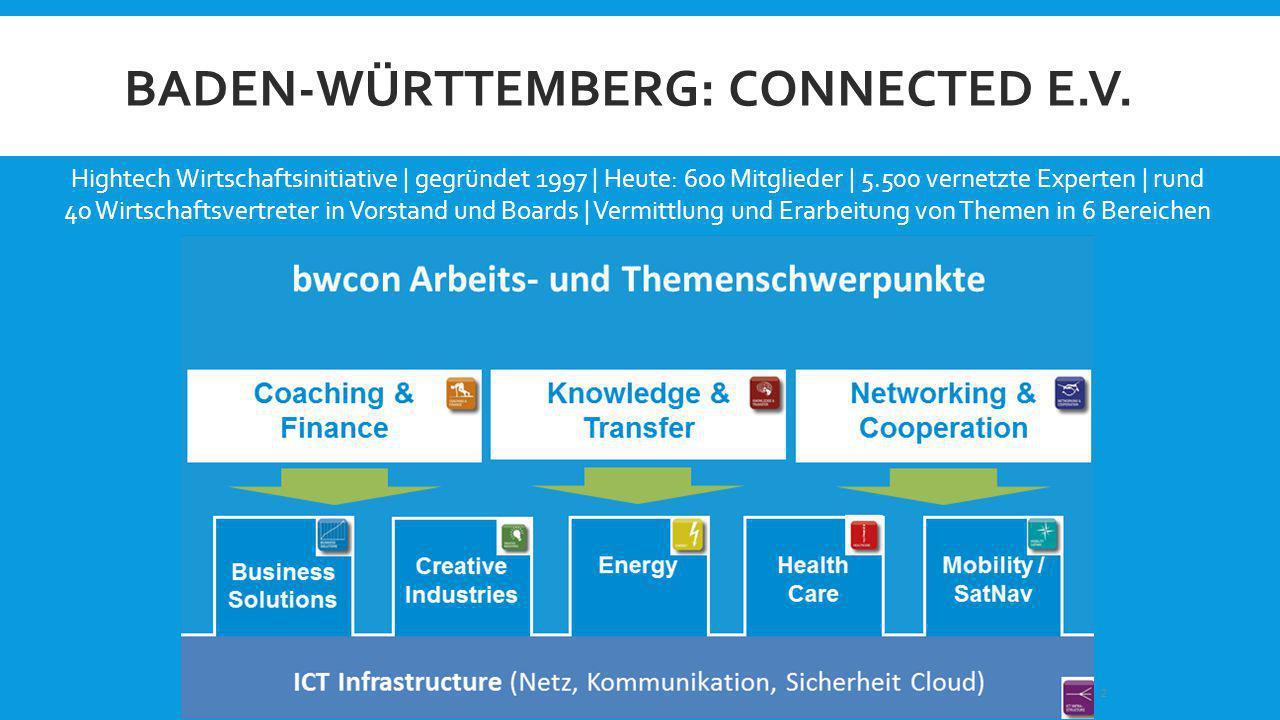 2 Hightech Wirtschaftsinitiative | gegründet 1997 | Heute: 600 Mitglieder | 5.500 vernetzte Experten | rund 40 Wirtschaftsvertreter in Vorstand und Boards | Vermittlung und Erarbeitung von Themen in 6 Bereichen BADEN-WÜRTTEMBERG: CONNECTED E.V.