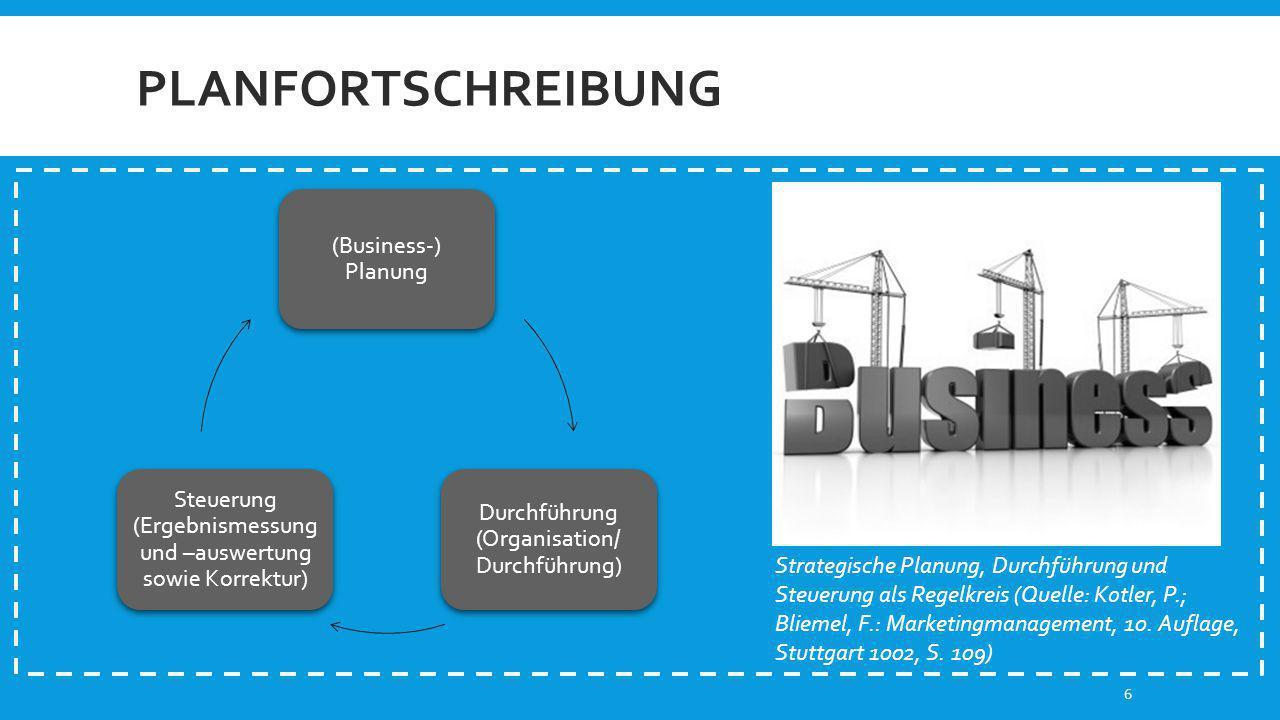 PLANFORTSCHREIBUNG 6 Strategische Planung, Durchführung und Steuerung als Regelkreis (Quelle: Kotler, P.; Bliemel, F.: Marketingmanagement, 10.