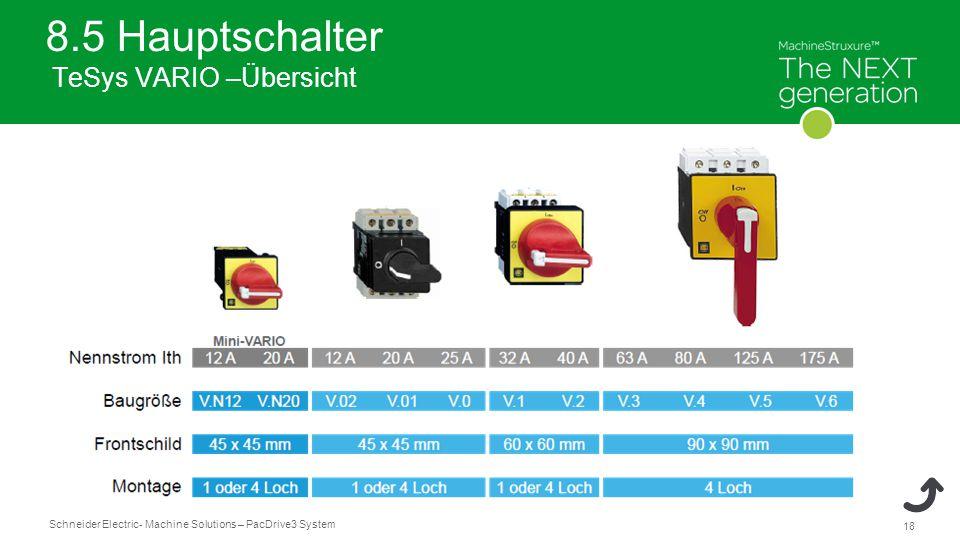 Schneider Electric 18 - Machine Solutions – PacDrive3 System 8.5 Hauptschalter TeSys VARIO –Übersicht