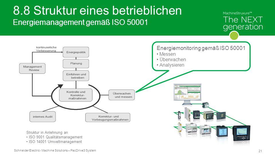 Schneider Electric 21 - Machine Solutions – PacDrive3 System 8.8 Struktur eines betrieblichen Energiemanagement gemäß ISO 50001 Struktur in Anlehnung an ISO 9001 Qualitätsmanagement ISO 14001 Umweltmanagement Energiemonitoring gemäß ISO 50001 Messen Überwachen Analysieren