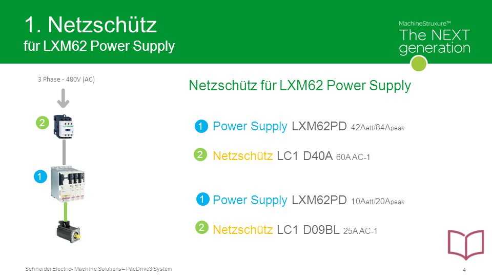 Schneider Electric 5 - Machine Solutions – PacDrive3 System 2.