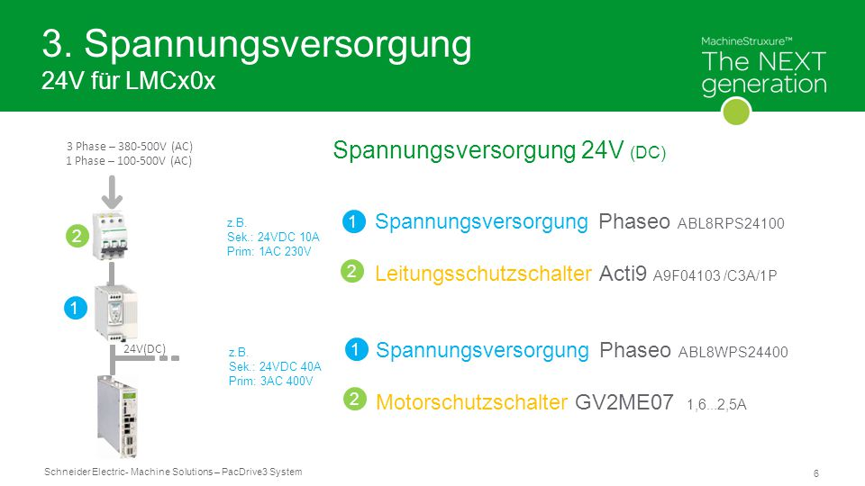 Schneider Electric 7 - Machine Solutions – PacDrive3 System 4.