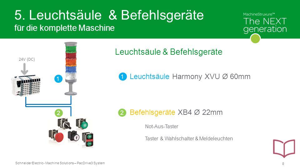 Schneider Electric 9 - Machine Solutions – PacDrive3 System Peter -> Bild & PP Folie ●Leuchtsäule XVU 6.