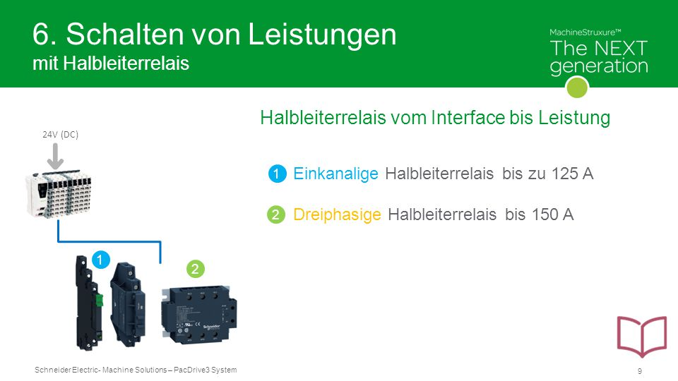 Schneider Electric 10 - Machine Solutions – PacDrive3 System 7.