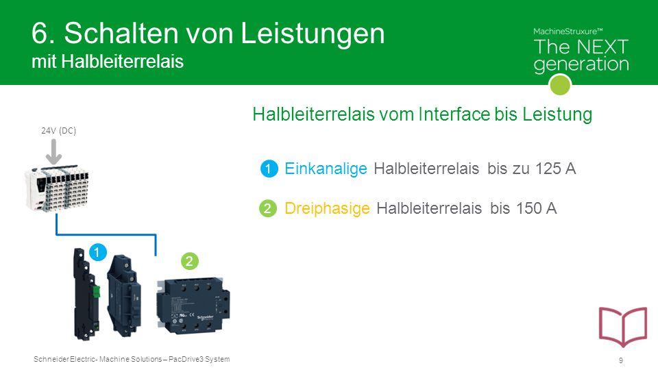 Schneider Electric 20 - Machine Solutions – PacDrive3 System Halbleiterrelais Dreiphasige 6,2 mm11 mm & 18 mm mm 101 mm Breite LED-Anzeige (Verpolungsschutz) LED-Anzeige int.