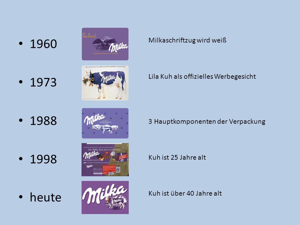1960 1973 1988 1998 heute Milkaschriftzug wird weiß Lila Kuh als offizielles Werbegesicht 3 Hauptkomponenten der Verpackung Kuh ist 25 Jahre alt Kuh i