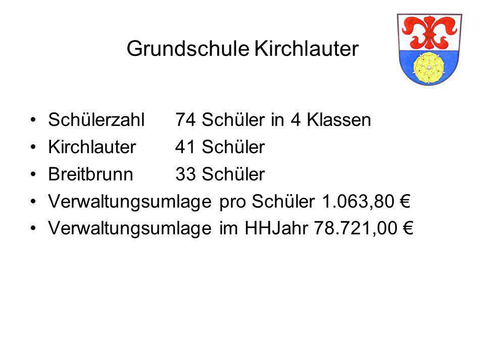 Grundschule Kirchlauter Schülerzahl74 Schüler in 4 Klassen Kirchlauter 41 Schüler Breitbrunn 33 Schüler Verwaltungsumlage pro Schüler 1.063,80 € Verwaltungsumlage im HHJahr 78.721,00 €
