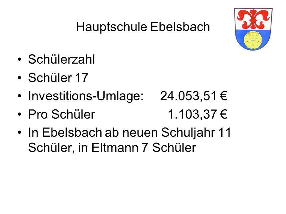 Hauptschule Ebelsbach Schülerzahl Schüler 17 Investitions-Umlage:24.053,51 € Pro Schüler 1.103,37 € In Ebelsbach ab neuen Schuljahr 11 Schüler, in Eltmann 7 Schüler