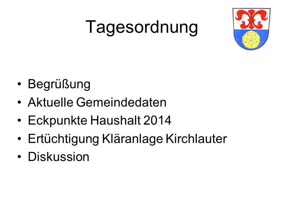 Aktueller Stand Einwohnerzahl gesamt 1414 –Kirchlauter618 –Neubrunn670 –Pettstadt67 –Goggelgereuth 34 –Weikartslauter 3 –Winterhof 9 –Klaubmühle 5 –Passmühle 6 –Hecklesmühle2 –Insgesamt1414