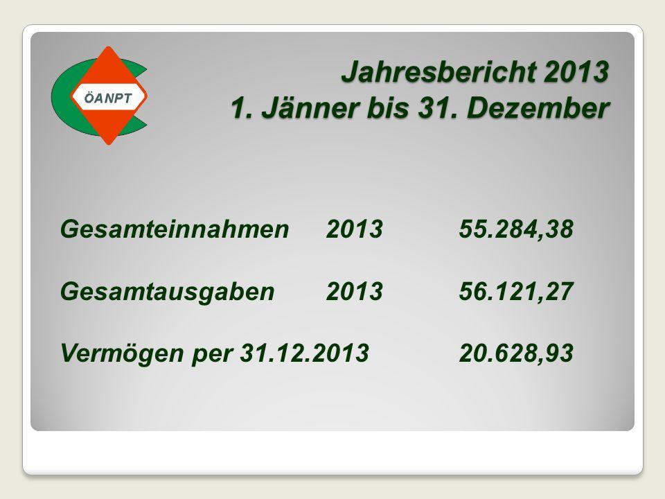 Gesamteinnahmen 2013 55.284,38 Gesamtausgaben 201356.121,27 Vermögen per 31.12.2013 20.628,93 Jahresbericht 2013 1. Jänner bis 31. Dezember