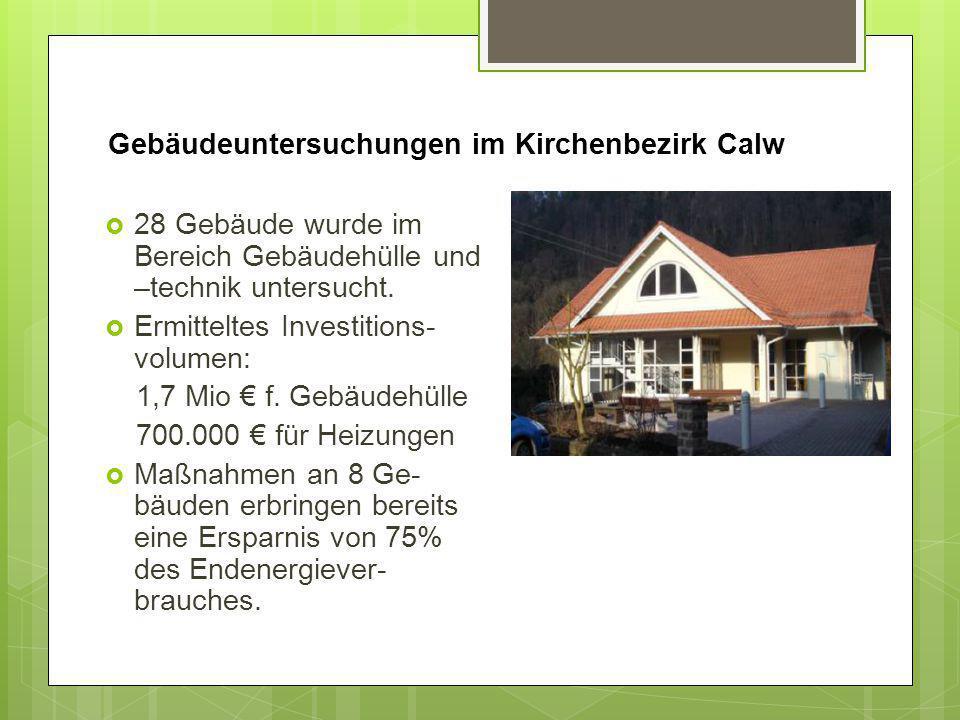  28 Gebäude wurde im Bereich Gebäudehülle und –technik untersucht.  Ermitteltes Investitions- volumen: 1,7 Mio € f. Gebäudehülle 700.000 € für Heizu