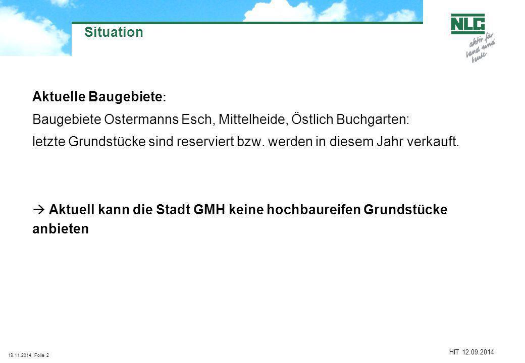 19.11.2014, Folie2 HIT 12.09.2014 Situation Aktuelle Baugebiete : Baugebiete Ostermanns Esch, Mittelheide, Östlich Buchgarten: letzte Grundstücke sind reserviert bzw.