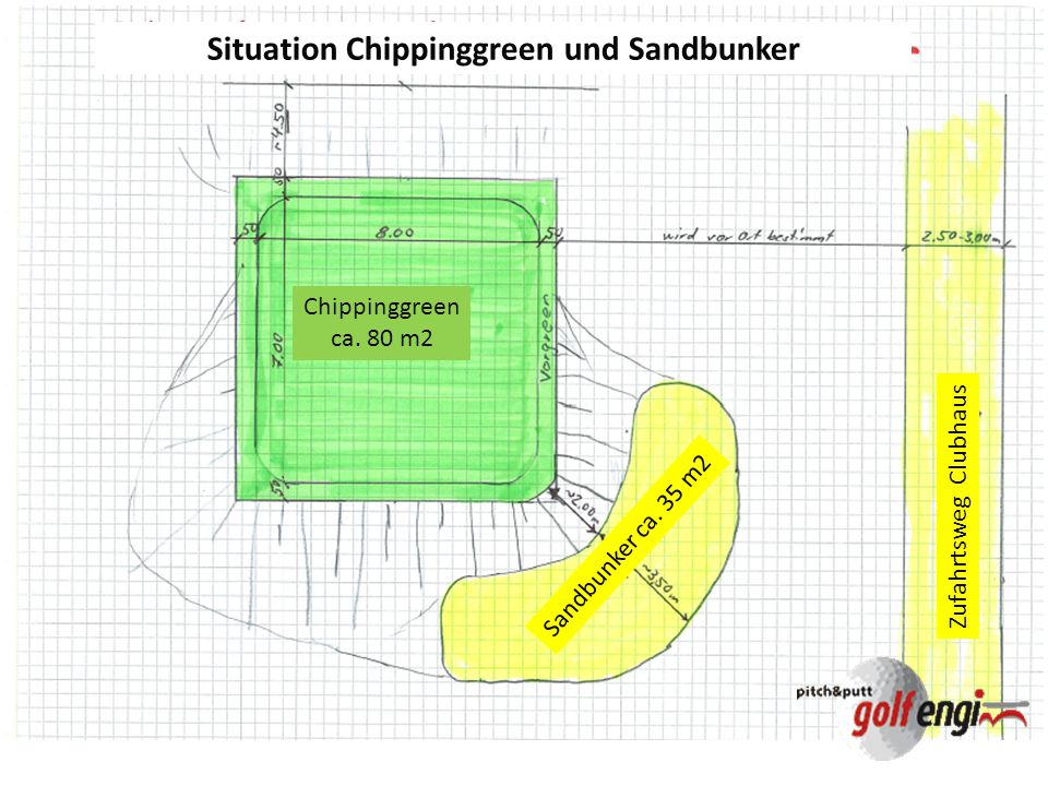 Situation Chippinggreen und Sandbunker Chippinggreen ca.