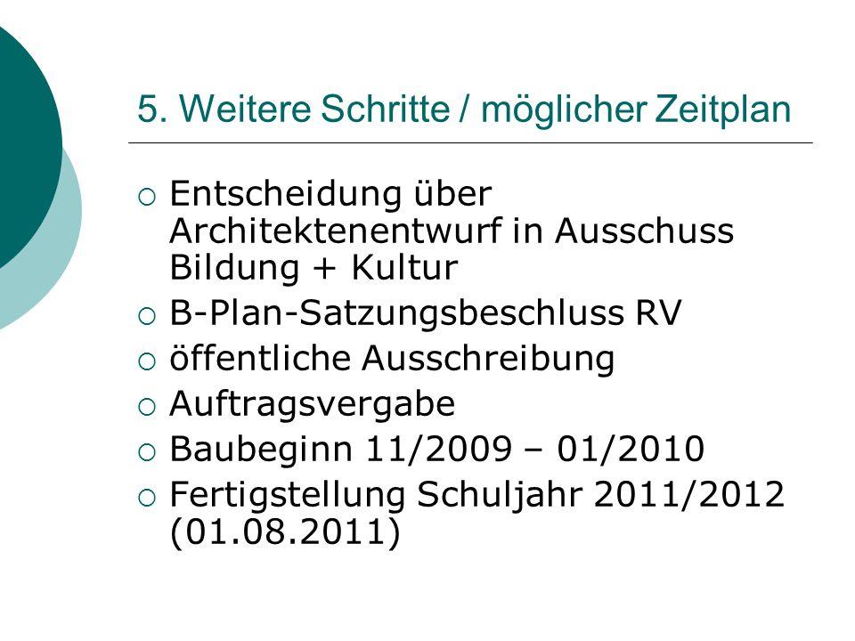5. Weitere Schritte / möglicher Zeitplan  Entscheidung über Architektenentwurf in Ausschuss Bildung + Kultur  B-Plan-Satzungsbeschluss RV  öffentli
