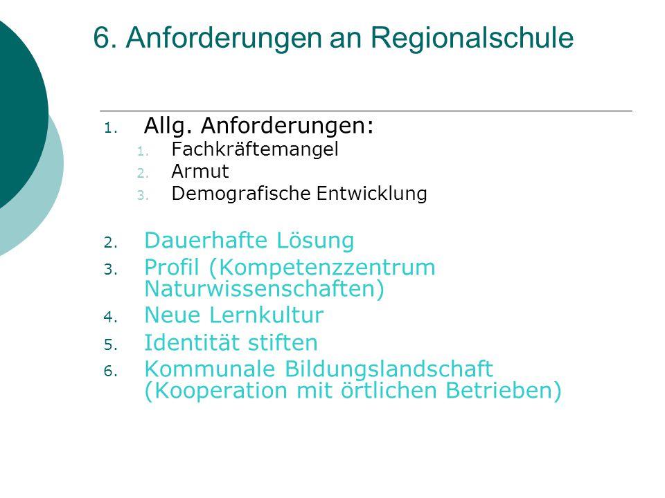 6. Anforderungen an Regionalschule 1. Allg. Anforderungen: 1. Fachkräftemangel 2. Armut 3. Demografische Entwicklung 2. Dauerhafte Lösung 3. Profil (K