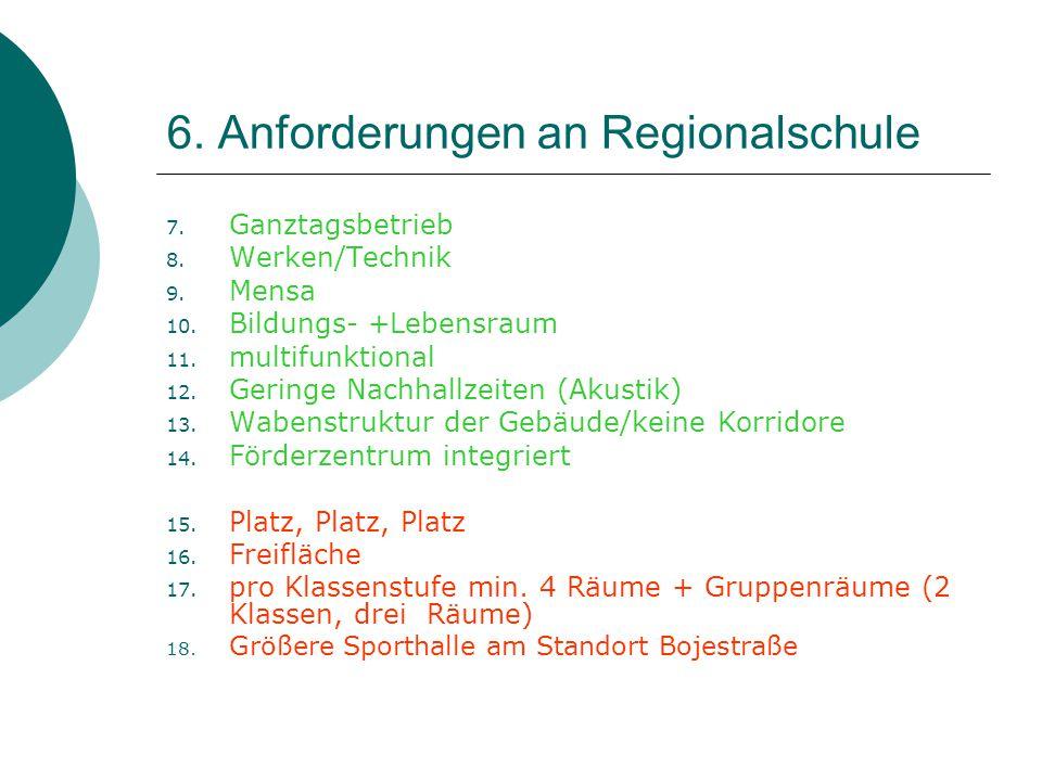 6. Anforderungen an Regionalschule 7. Ganztagsbetrieb 8. Werken/Technik 9. Mensa 10. Bildungs- +Lebensraum 11. multifunktional 12. Geringe Nachhallzei