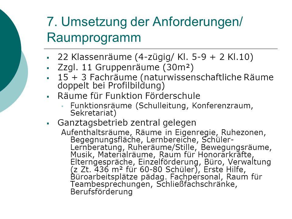 7. Umsetzung der Anforderungen/ Raumprogramm  22 Klassenräume (4-zügig/ Kl. 5-9 + 2 Kl.10)  Zzgl. 11 Gruppenräume (30m²)  15 + 3 Fachräume (naturwi