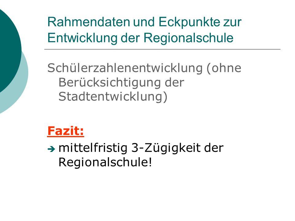 Rahmendaten und Eckpunkte zur Entwicklung der Regionalschule Schülerzahlenentwicklung (ohne Berücksichtigung der Stadtentwicklung) Fazit:  mittelfris