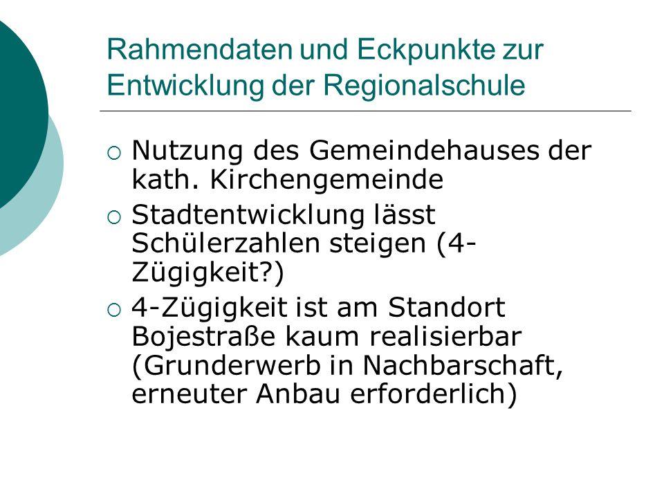 Rahmendaten und Eckpunkte zur Entwicklung der Regionalschule  Nutzung des Gemeindehauses der kath. Kirchengemeinde  Stadtentwicklung lässt Schülerza