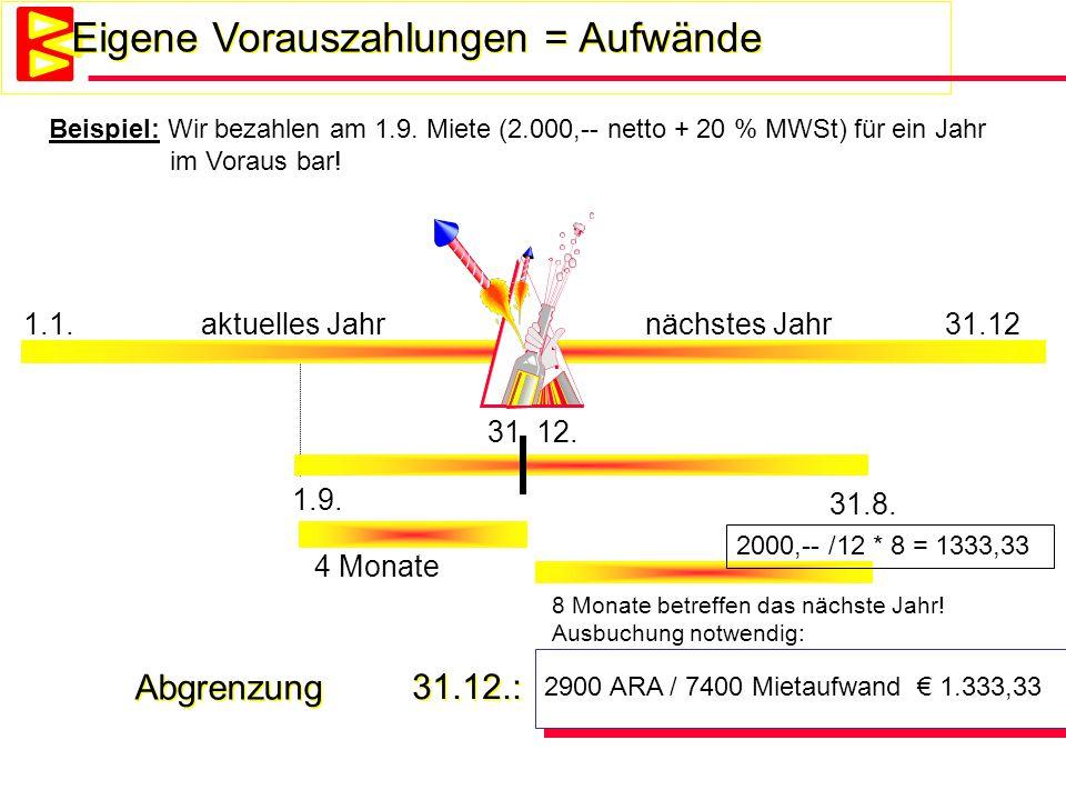Eigene Vorauszahlungen = Aufwände 1.1.aktuelles Jahrnächstes Jahr 31.12 31. 12. 1.9. Beispiel: Wir bezahlen am 1.9. Miete (2.000,-- netto + 20 % MWSt)
