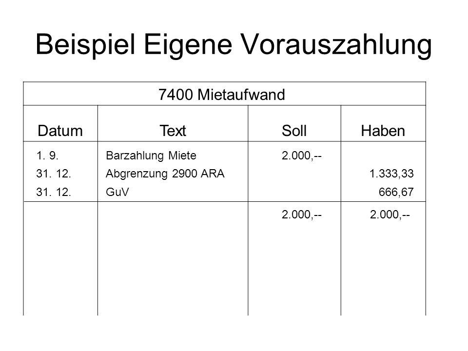 Beispiel Eigene Vorauszahlung 7400 Mietaufwand DatumTextSollHaben 1. 9.Barzahlung Miete 2.000,-- 31. 12.Abgrenzung 2900 ARA1.333,33 31. 12.GuV666,67 2