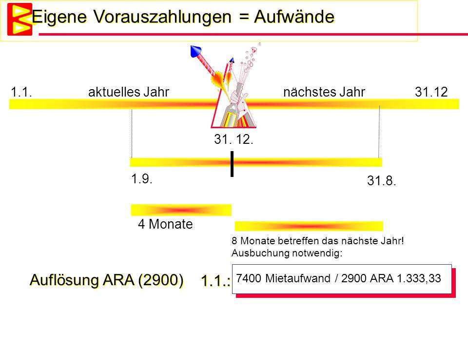 Hintergrundfakts Konto 2900 (Zwischenkonto, akt.BK, am 1.1.