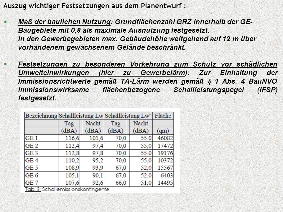  Maß der baulichen Nutzung: Grundflächenzahl GRZ innerhalb der GE- Baugebiete mit 0,8 als maximale Ausnutzung festgesetzt. In den Gewerbegebieten max