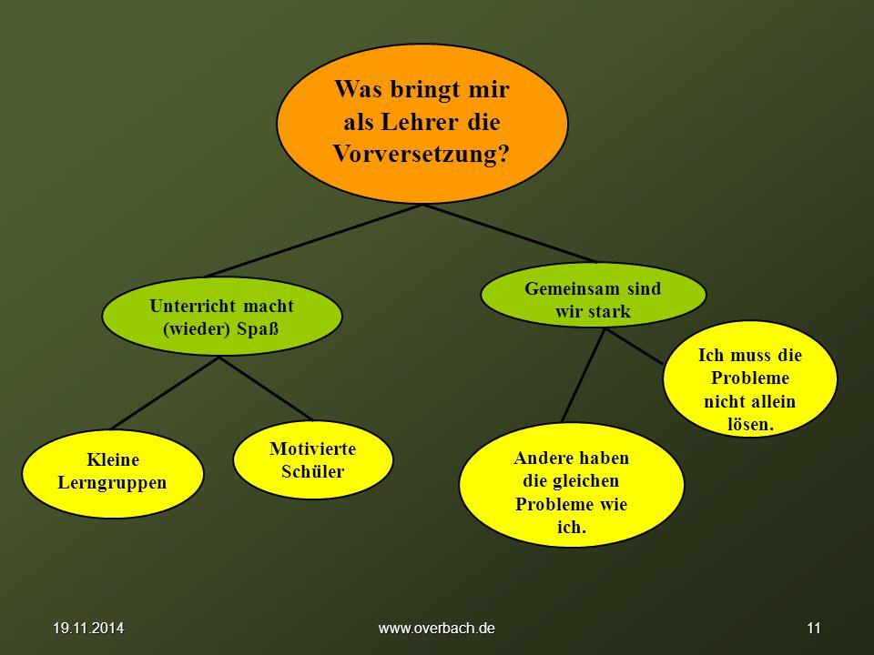 1119.11.2014www.overbach.de Was bringt mir als Lehrer die Vorversetzung.