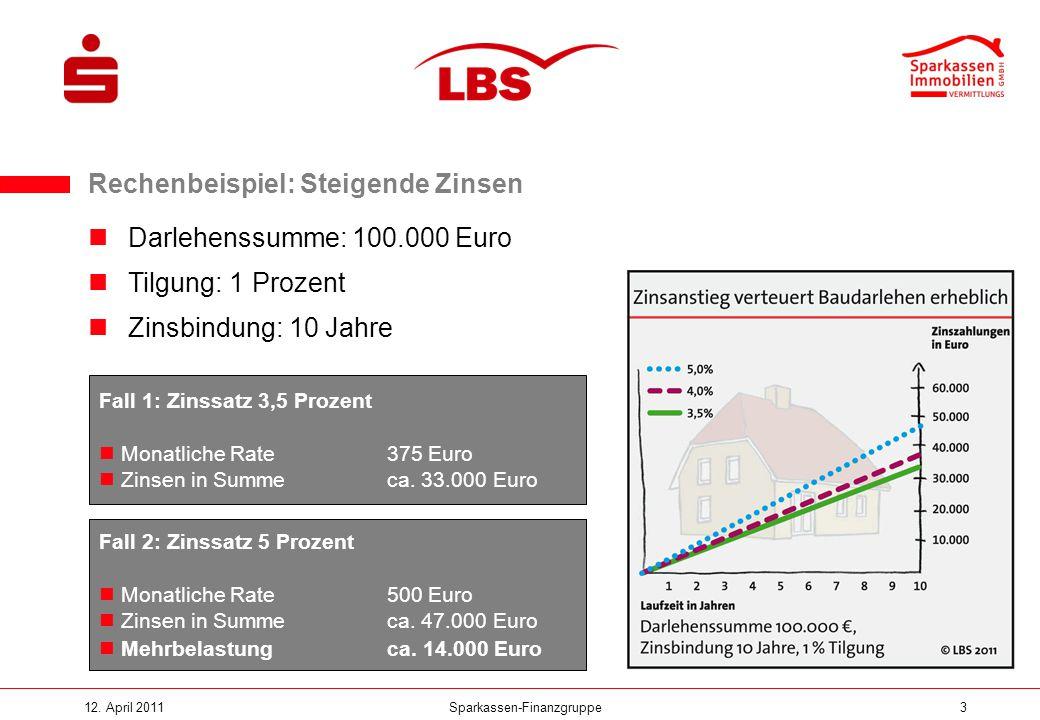 Sparkassen-Finanzgruppe12. April 20113 Rechenbeispiel: Steigende Zinsen Fall 1: Zinssatz 3,5 Prozent Monatliche Rate375 Euro Zinsen in Summe ca. 33.00