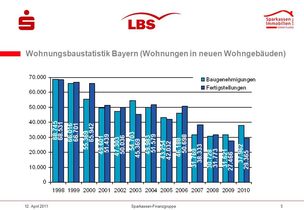 Sparkassen-Finanzgruppe12. April 20115 Wohnungsbaustatistik Bayern (Wohnungen in neuen Wohngebäuden)