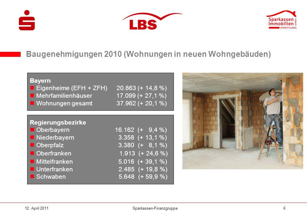 Sparkassen-Finanzgruppe12. April 20116 Baugenehmigungen 2010 (Wohnungen in neuen Wohngebäuden) Bayern Eigenheime (EFH + ZFH) 20.863 (+ 14,8 %) Mehrfam