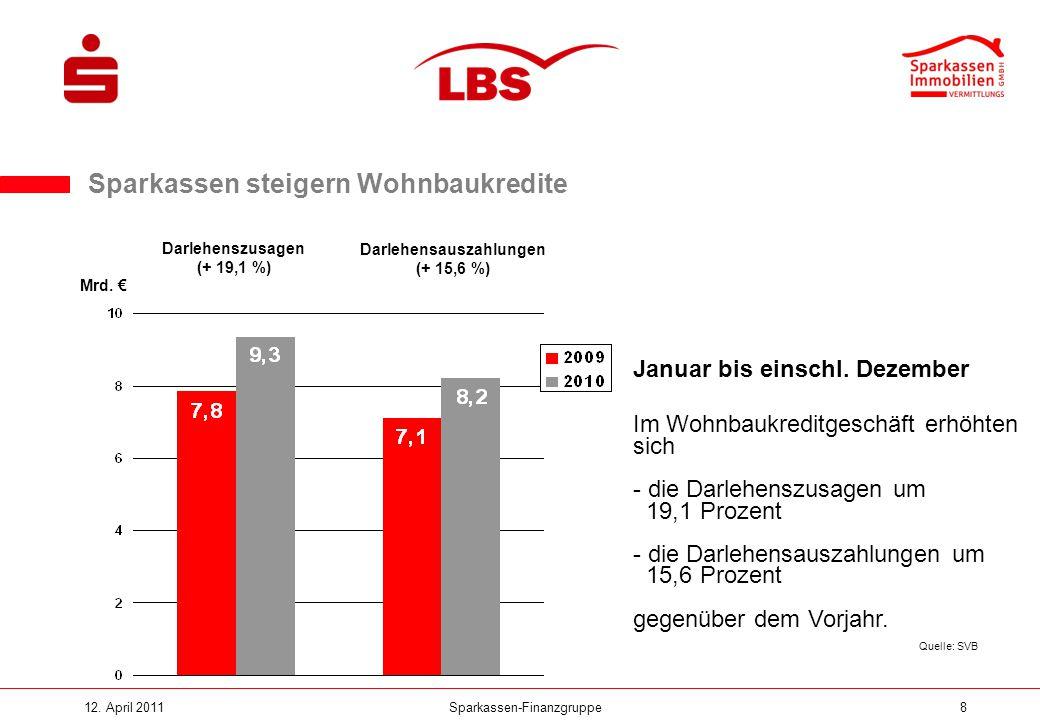 Sparkassen-Finanzgruppe12. April 20118 Quelle: SVB Mrd. € Januar bis einschl. Dezember Im Wohnbaukreditgeschäft erhöhten sich - die Darlehenszusagen u