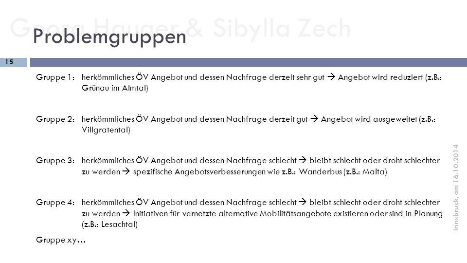 Georg Hauger & Sibylla Zech 15 Innsbruck, am 16.10.2014 Problemgruppen Gruppe 1: herkömmliches ÖV Angebot und dessen Nachfrage derzeit sehr gut  Ange
