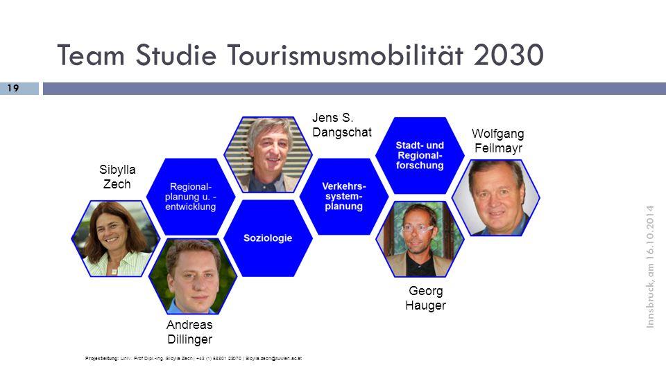 19 Innsbruck, am 16.10.2014 Sibylla Zech Jens S. Dangschat Georg Hauger Andreas Dillinger Wolfgang Feilmayr Projektleitung: Univ. Prof Dipl.-Ing. Siby