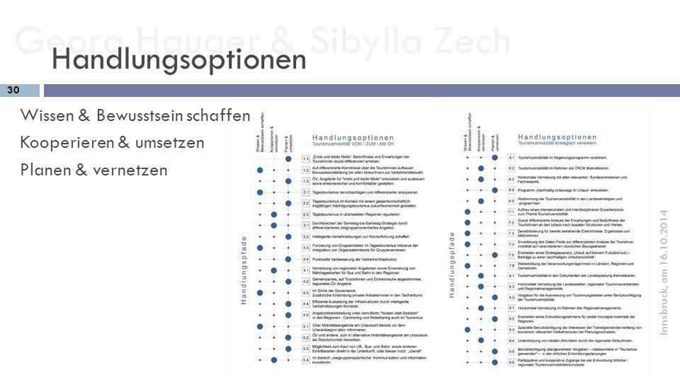 Georg Hauger & Sibylla Zech 30 Innsbruck, am 16.10.2014 Handlungsoptionen Wissen & Bewusstsein schaffen Kooperieren & umsetzen Planen & vernetzen