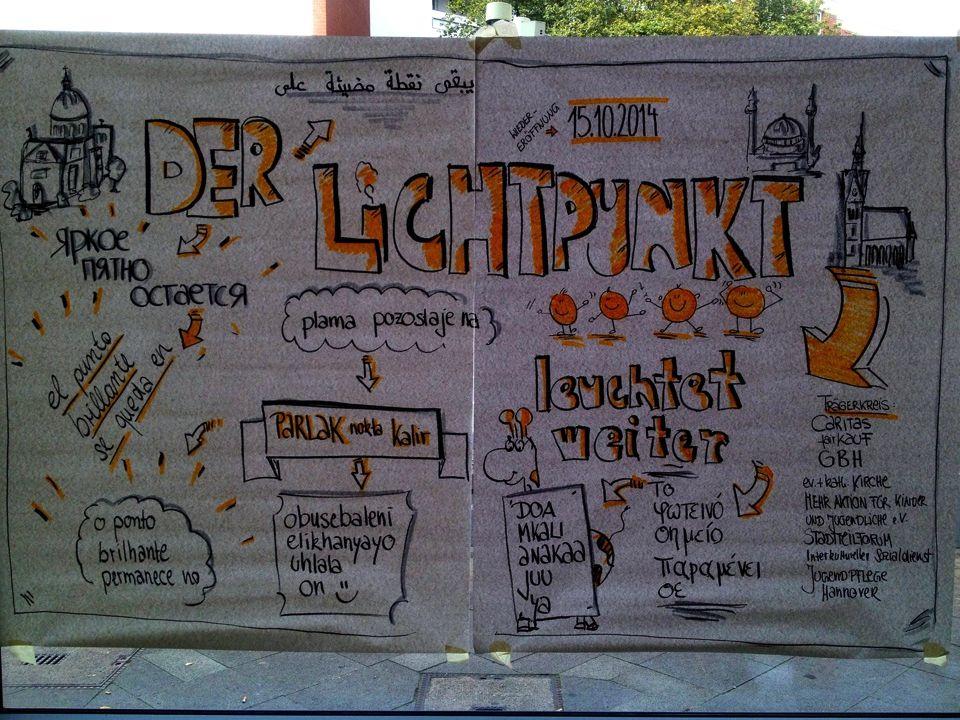 Stadtteilrunde Linden-Süd am 2.10.2014