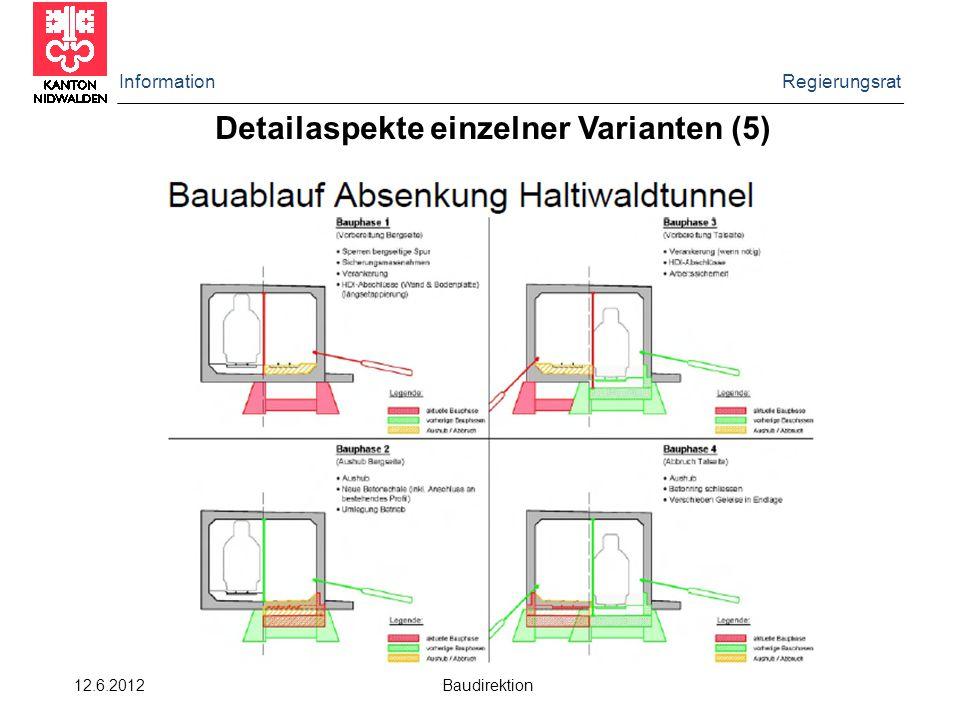 Information Regierungsrat 12.6.2012 Baudirektion Detailaspekte einzelner Varianten (5)