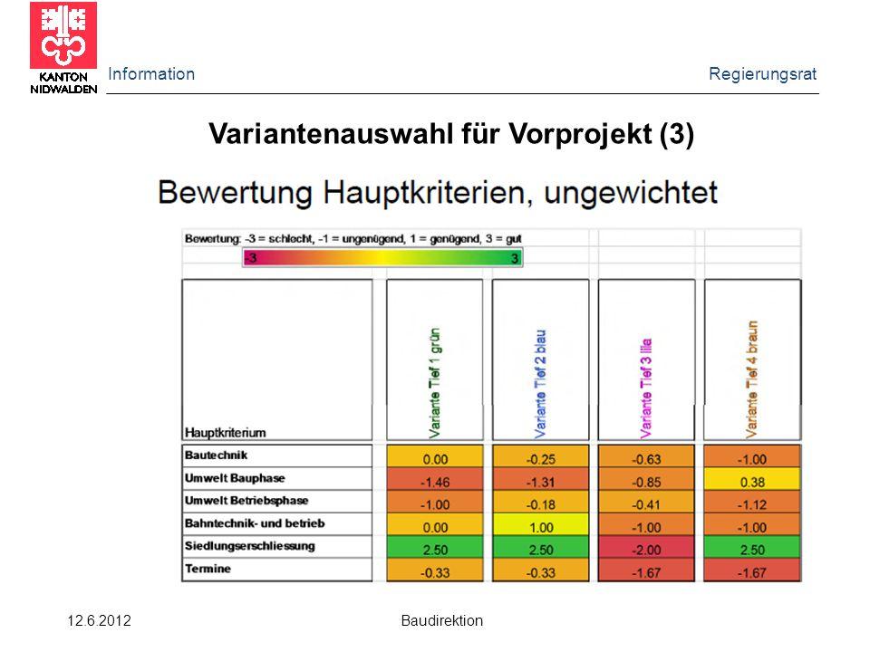 Information Regierungsrat 12.6.2012 Baudirektion Variantenauswahl für Vorprojekt (3)