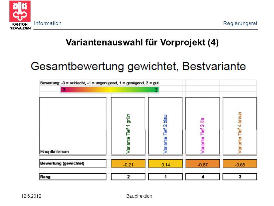 Information Regierungsrat 12.6.2012 Baudirektion Variantenauswahl für Vorprojekt (4)