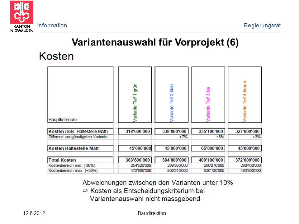 Information Regierungsrat 12.6.2012 Baudirektion Variantenauswahl für Vorprojekt (6)