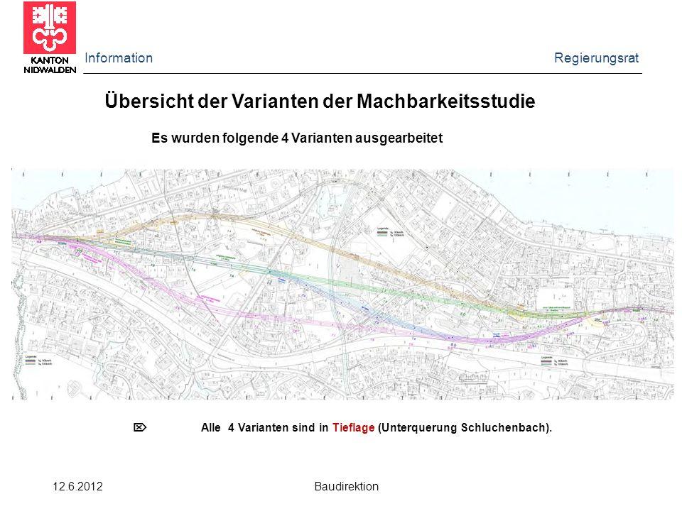 Information Regierungsrat 12.6.2012 Baudirektion Übersicht der Varianten der Machbarkeitsstudie Es wurden folgende 4 Varianten ausgearbeitet  Alle 4 Varianten sind in Tieflage (Unterquerung Schluchenbach).