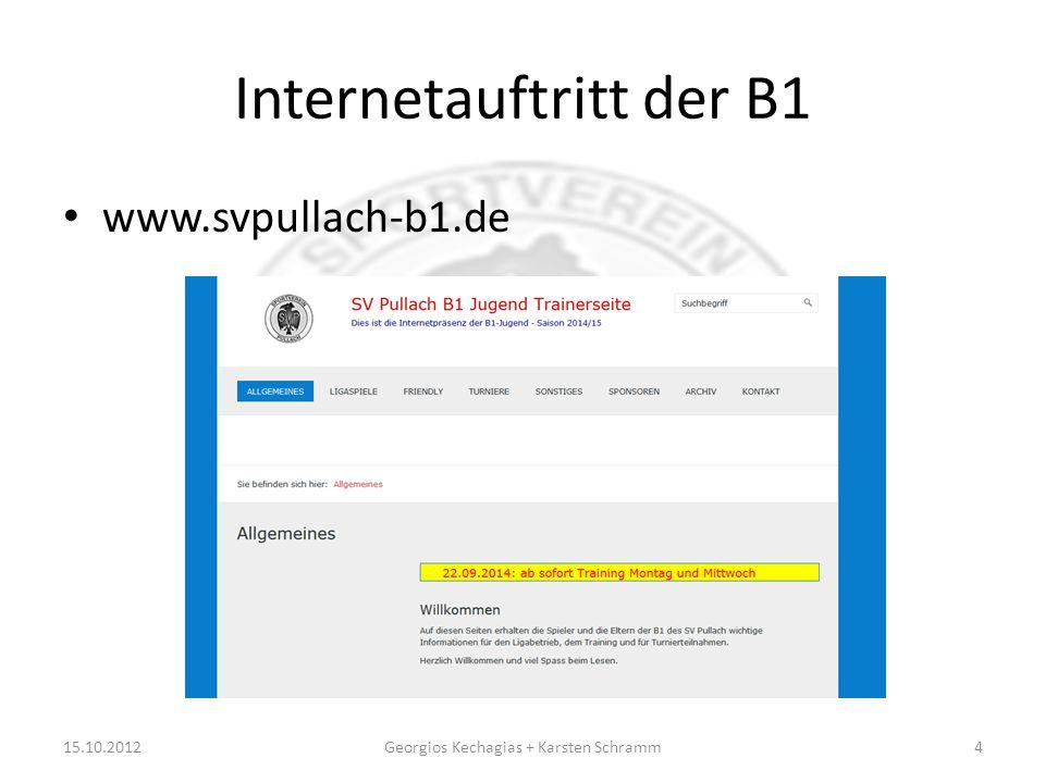 Internetauftritt der B1 www.svpullach-b1.de 15.10.2012Georgios Kechagias + Karsten Schramm4