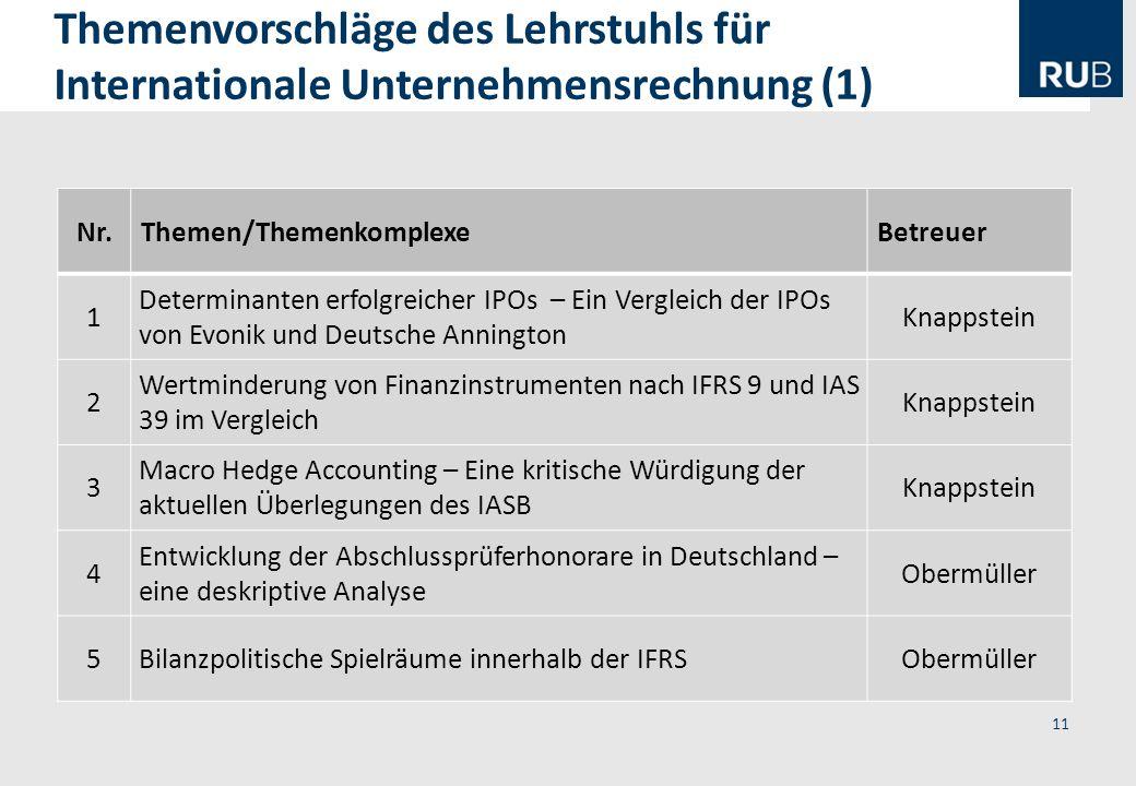 11 Themenvorschläge des Lehrstuhls für Internationale Unternehmensrechnung (1) Nr.Themen/ThemenkomplexeBetreuer 1 Determinanten erfolgreicher IPOs – E