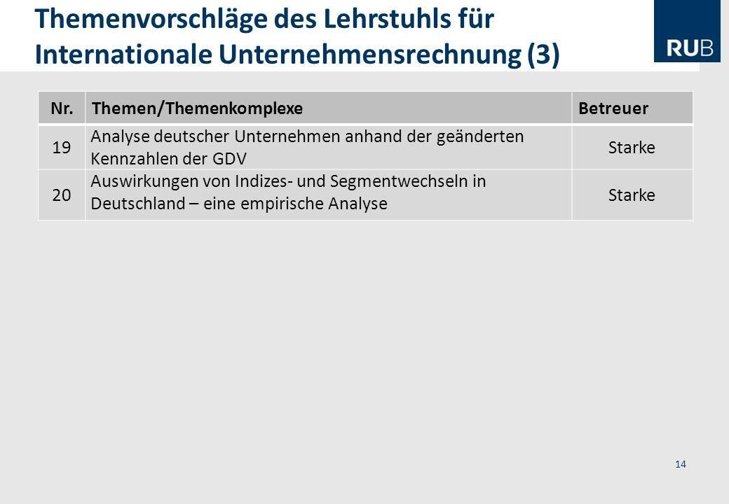 14 Themenvorschläge des Lehrstuhls für Internationale Unternehmensrechnung (3) Nr.Themen/ThemenkomplexeBetreuer 19 Analyse deutscher Unternehmen anhan