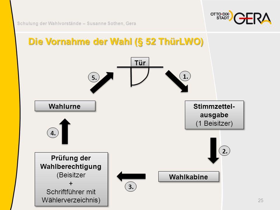 Schulung der Wahlvorstände – Susanne Sothen, Gera 25 Die Vornahme der Wahl (§ 52 ThürLWO) Stimmzettel- ausgabe (1 Beisitzer) Stimmzettel- ausgabe (1 B