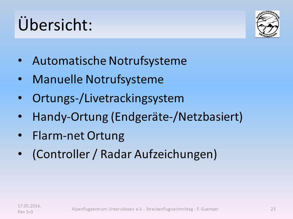 Übersicht: Automatische Notrufsysteme Manuelle Notrufsysteme Ortungs-/Livetrackingsystem Handy-Ortung (Endgeräte-/Netzbasiert) Flarm-net Ortung (Contr