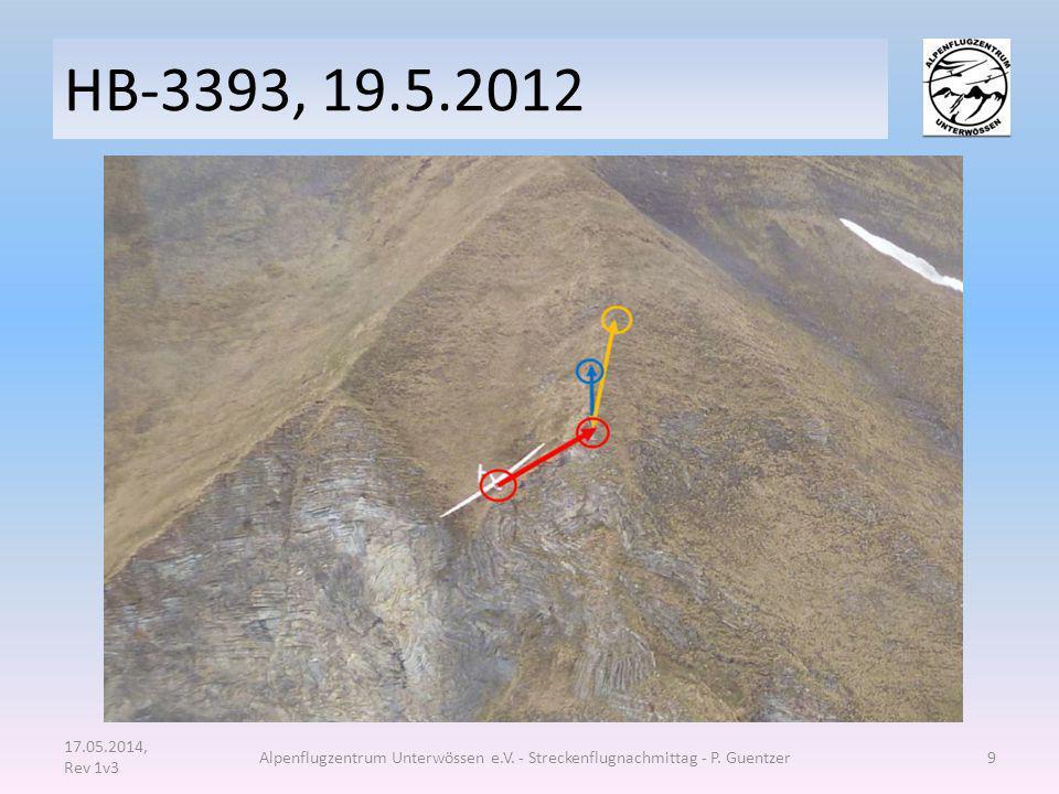 HB-3393, 19.5.2012 (siehe Quelle 2) Das Segelflugzeug war mit einem Notsender ausgerüstet, der beim Aufprall ausgelöst wurde und ausschliesslich auf der Frequenz 121.5 MHz peilbare Signale sendete keine Anhaltspunkte für vorbestandene technische Mängel am Flugzeug Die Verletzungen, die der Pilot durch den Aufprall erlitt, führten nicht zum sofortigen Tod.