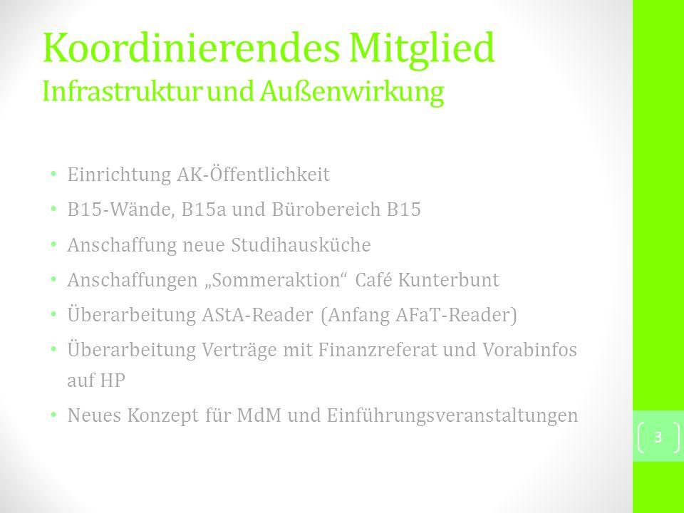 Schwuler Donnerstag: Sektempfang (24.04.) Kneipentour (30.04.) Workshop Tunten, Trans*en, Tingel-Tangel (08.05.) Spieleabend (15.05.) Vortrag zu queeren Vorfeldorganisationen (22.05.) Bondage-Workshop für Anfänger*innen (05.06.) 34 Autonomes Schwulenreferat