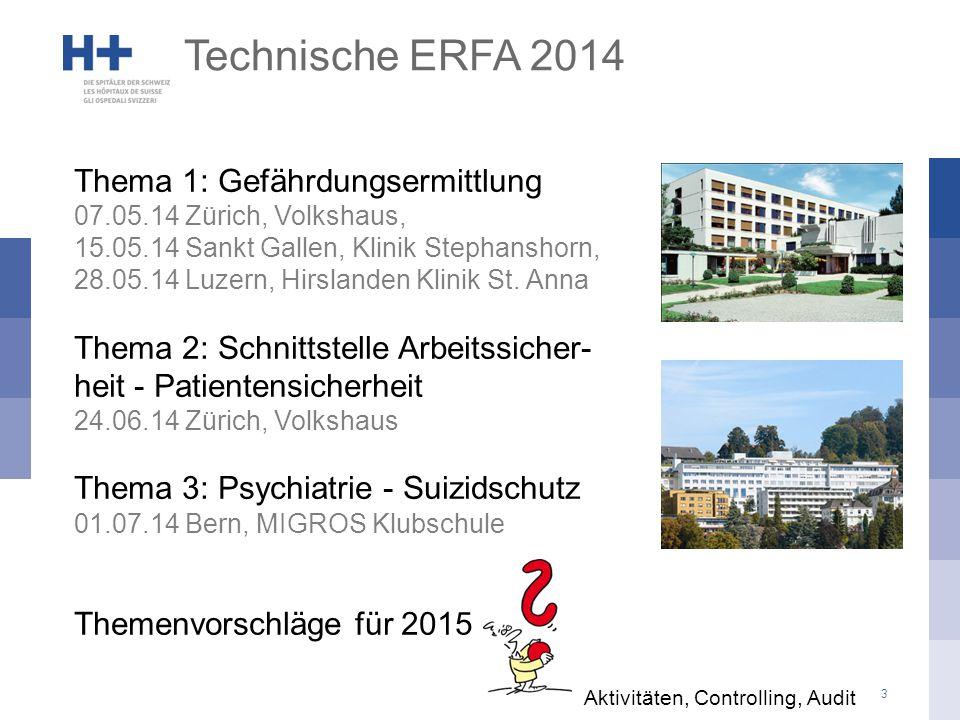 Quelle: Schweizerische Gesundheitsbefragung, 2012, Stp: 21'600 Was Mitarbeitende empfinden 1 Schlechte Arbeitsorganisation, negative soziale Bedingungen Gesundheitsbefragung 2012 Kampagne Information 14
