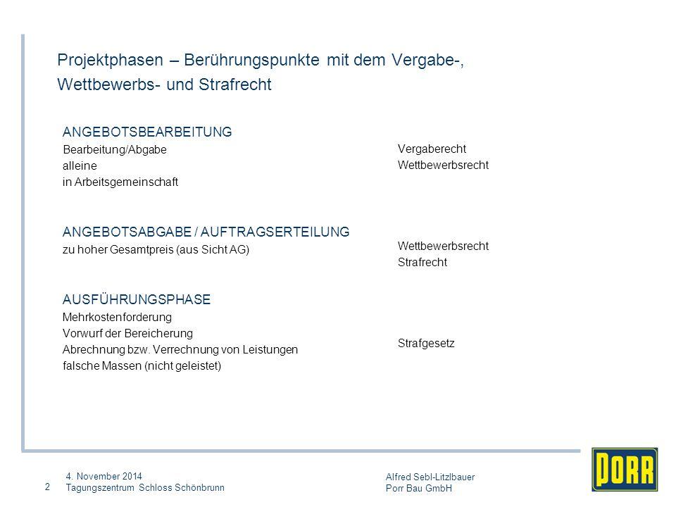 4. November 2014 Tagungszentrum Schloss Schönbrunn Alfred Sebl-Litzlbauer Porr Bau GmbH ANGEBOTSBEARBEITUNG Bearbeitung/Abgabe alleine in Arbeitsgemei